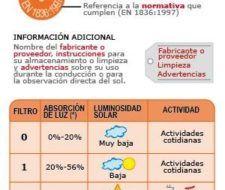 Recomendaciones al comprar gafas de sol