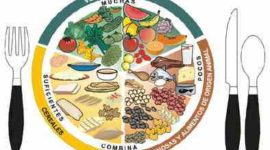 Nutrición como factor importante en el crecimiento y desarrollo
