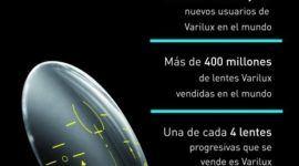 Varilux, tu solución a la presbicia