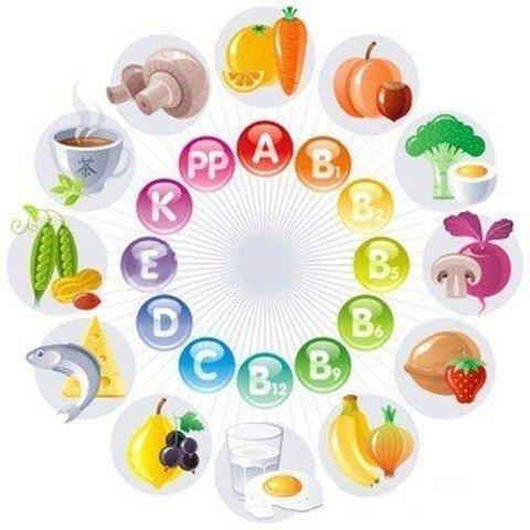 ¿Qué cantidad de vitaminas y minerales necesitamos?