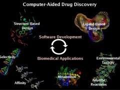 Están diseñando fármacos para tratar la adicción a la cocaína