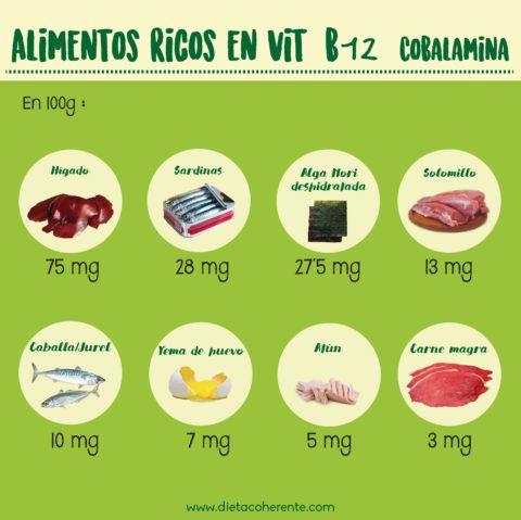 Vitaminas b12 y sus beneficios para el cerebro blogmedicina - En que alimentos esta la vitamina b12 ...